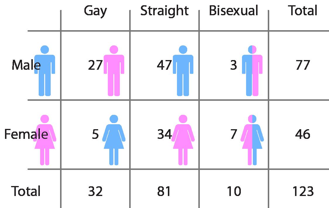Survey Respondents-01